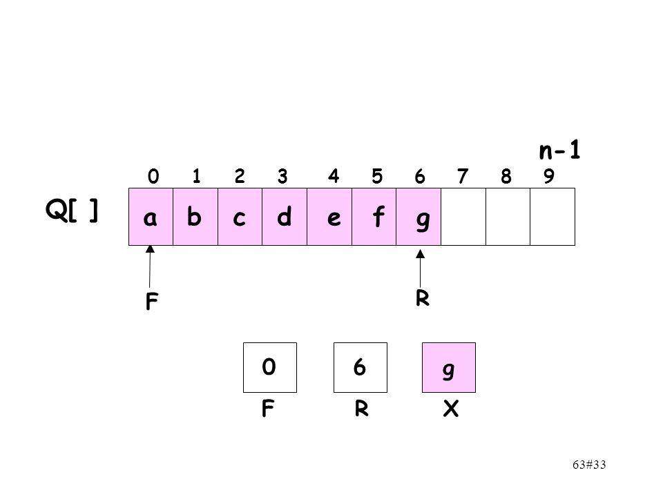 n-1 0 1 2 3 4 5 6 7 8 9 Q[ ] a b c d e f g F R 6 g F R X